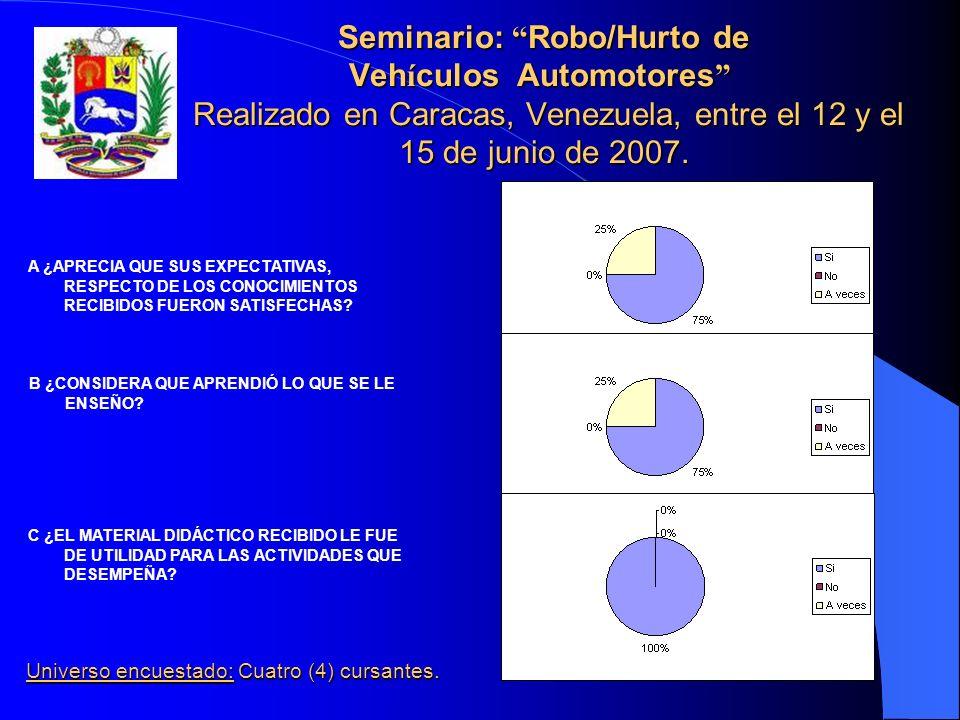 Seminario: Robo/Hurto de Veh í culos Automotores Realizado en Caracas, Venezuela, entre el 12 y el 15 de junio de 2007. B ¿CONSIDERA QUE APRENDIÓ LO Q