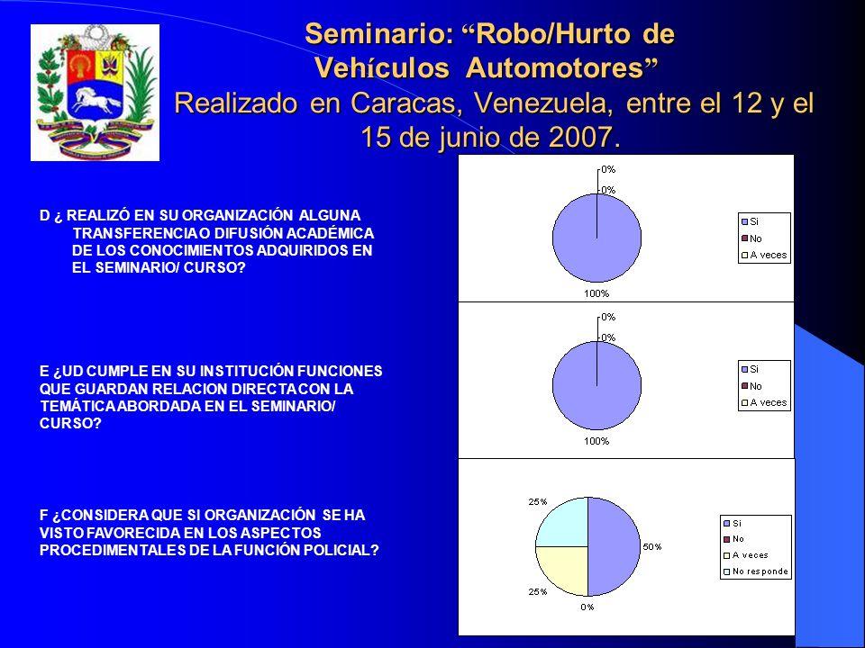 Seminario: Robo/Hurto de Veh í culos Automotores Realizado en Caracas, Venezuela, entre el 12 y el 15 de junio de 2007. E ¿UD CUMPLE EN SU INSTITUCIÓN