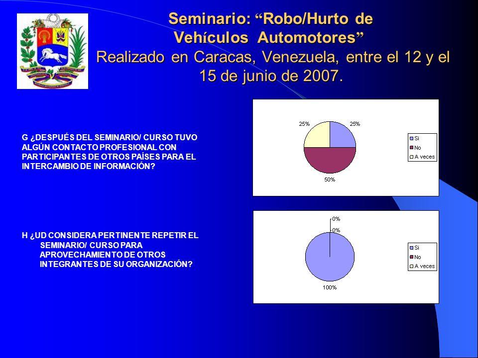Seminario: Robo/Hurto de Veh í culos Automotores Realizado en Caracas, Venezuela, entre el 12 y el 15 de junio de 2007. H ¿UD CONSIDERA PERTINENTE REP