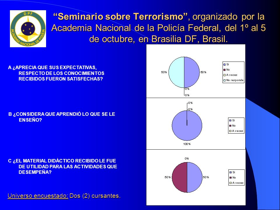Seminario sobre Terrorismo, organizado por la Academia Nacional de la Policía Federal, del 1º al 5 de octubre, en Brasilia DF, Brasil. B ¿CONSIDERA QU