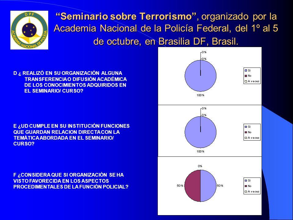 Seminario sobre Terrorismo, organizado por la Academia Nacional de la Policía Federal, del 1º al 5 de octubre, en Brasilia DF, Brasil. E ¿UD CUMPLE EN