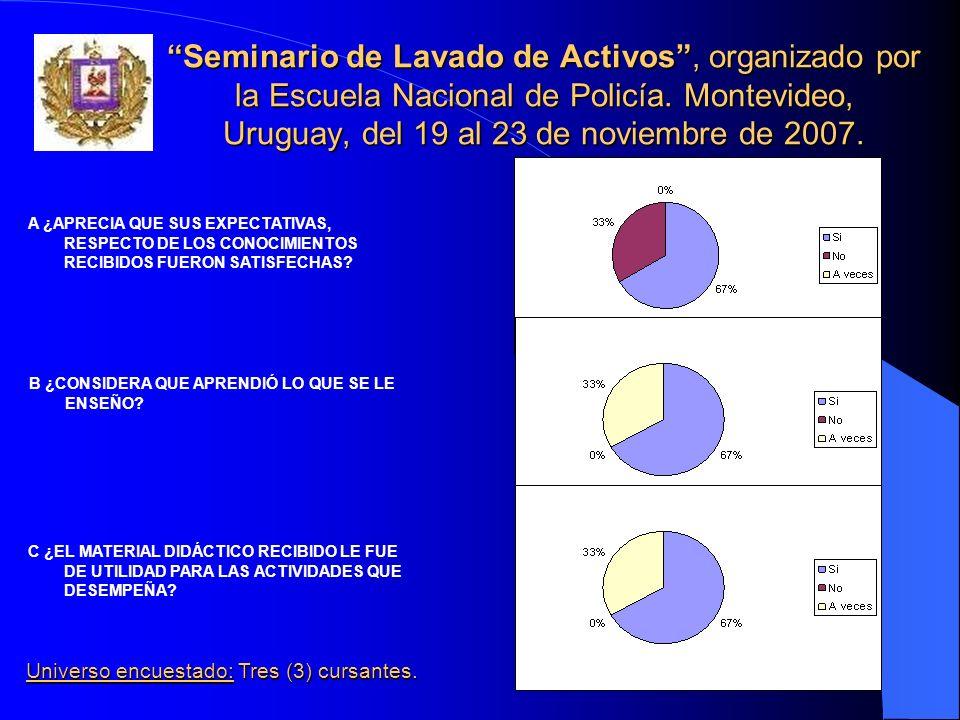 Seminario de Lavado de Activos, organizado por la Escuela Nacional de Policía. Montevideo, Uruguay, del 19 al 23 de noviembre de 2007. B ¿CONSIDERA QU