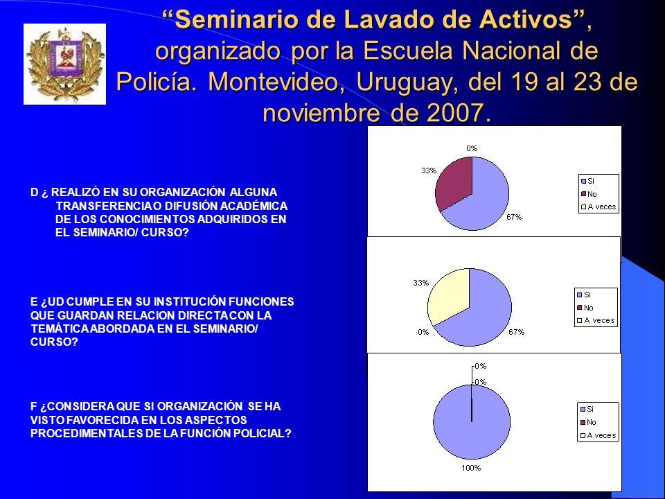 Seminario de Lavado de Activos, organizado por la Escuela Nacional de Policía. Montevideo, Uruguay, del 19 al 23 de noviembre de 2007. E ¿UD CUMPLE EN