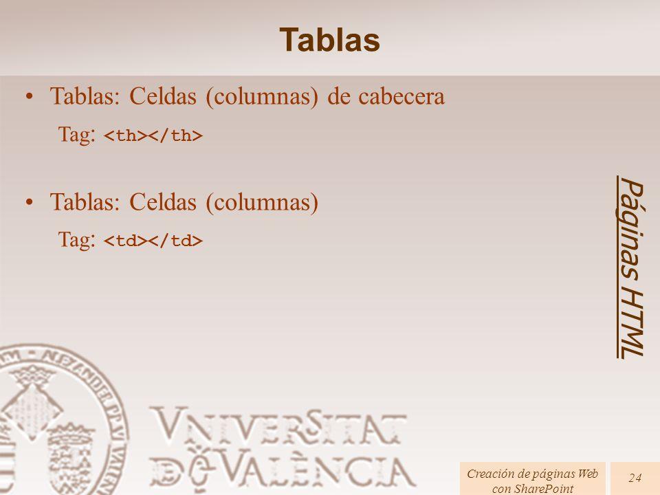 Páginas HTML Creación de páginas Web con SharePoint 24 Tablas: Celdas (columnas) de cabecera Tag : Tablas: Celdas (columnas) Tag : Tablas