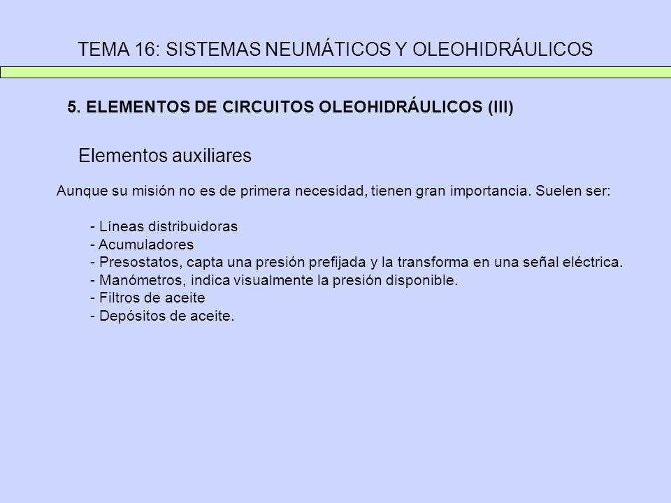 TEMA 16: SISTEMAS NEUMÁTICOS Y OLEOHIDRÁULICOS 5. ELEMENTOS DE CIRCUITOS OLEOHIDRÁULICOS (III) Elementos auxiliares Aunque su misión no es de primera
