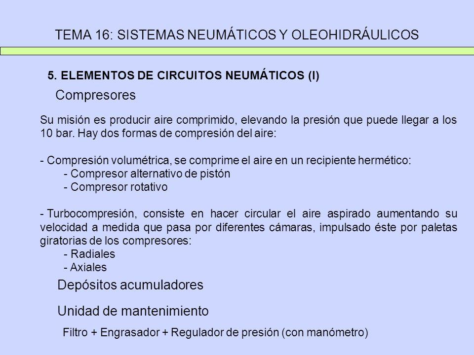 TEMA 16: SISTEMAS NEUMÁTICOS Y OLEOHIDRÁULICOS 5. ELEMENTOS DE CIRCUITOS NEUMÁTICOS (I) Compresores Su misión es producir aire comprimido, elevando la