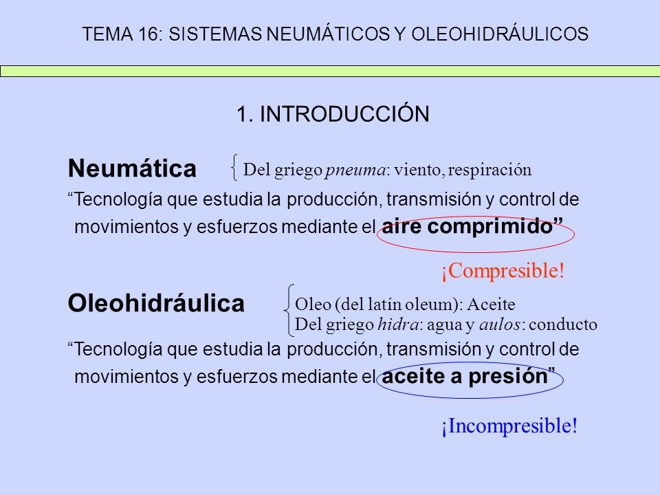 TEMA 16: SISTEMAS NEUMÁTICOS Y OLEOHIDRÁULICOS 1. INTRODUCCIÓN Neumática Tecnología que estudia la producción, transmisión y control de movimientos y
