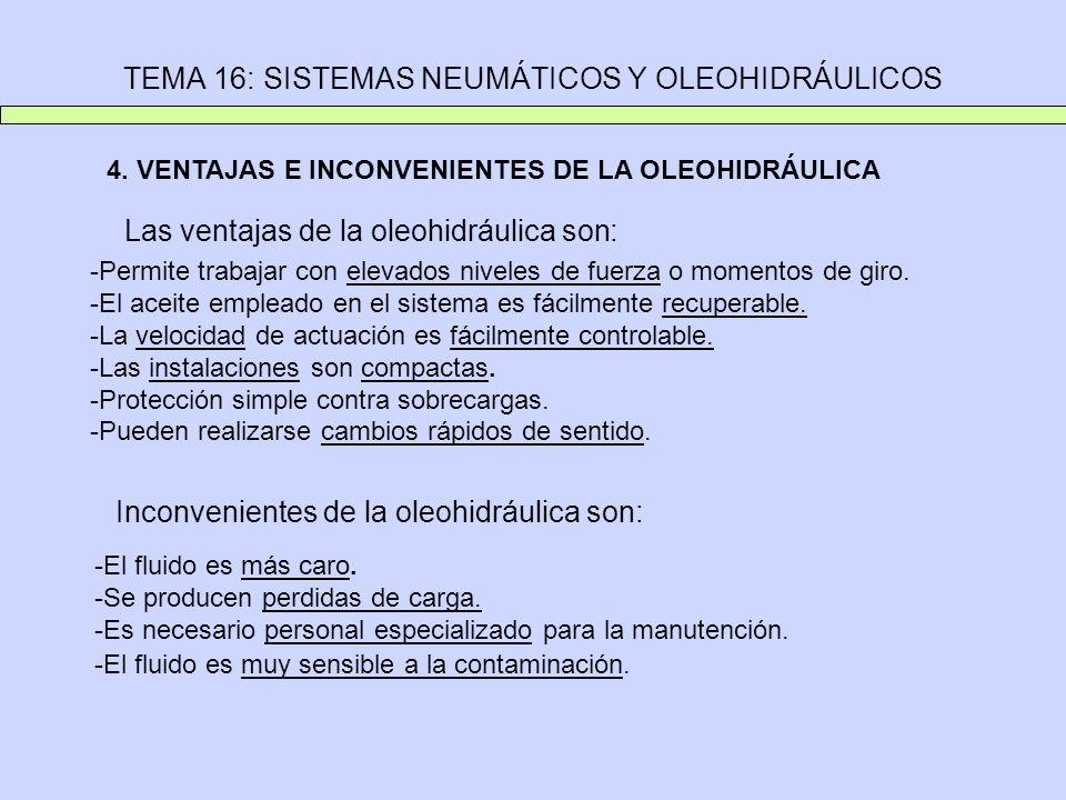 TEMA 16: SISTEMAS NEUMÁTICOS Y OLEOHIDRÁULICOS 4. VENTAJAS E INCONVENIENTES DE LA OLEOHIDRÁULICA Las ventajas de la oleohidráulica son: -Permite traba