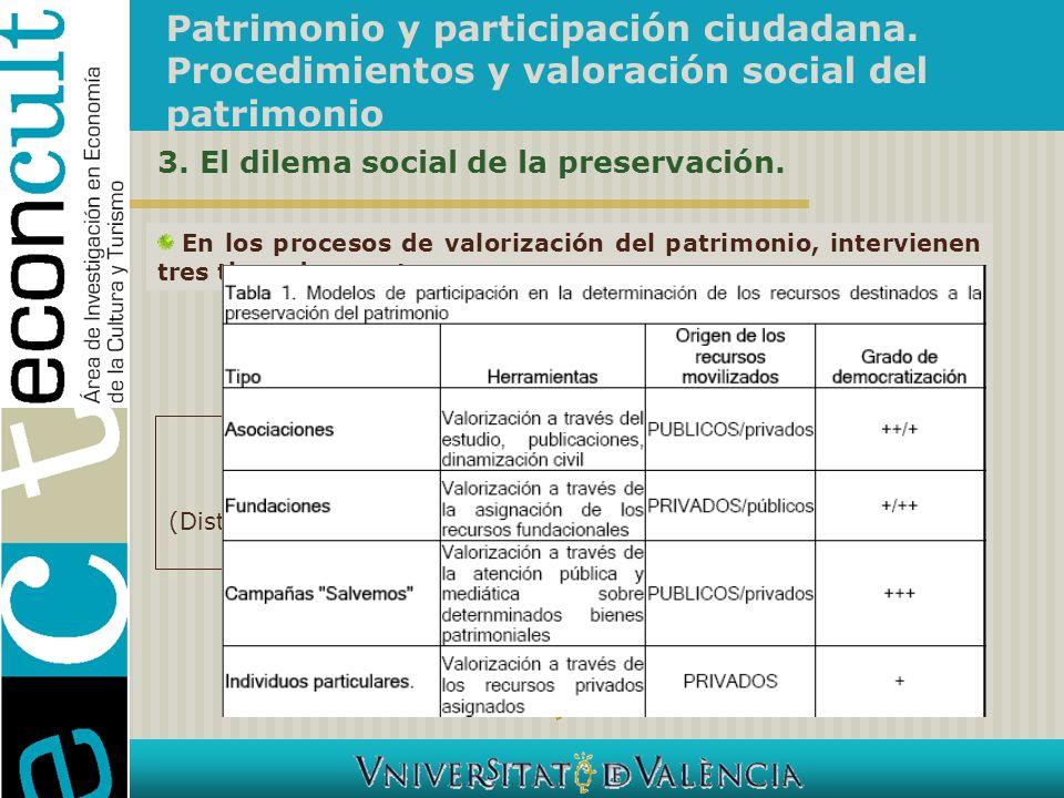 Patrimonio y participación ciudadana. Procedimientos y valoración social del patrimonio En los procesos de valorización del patrimonio, intervienen tr