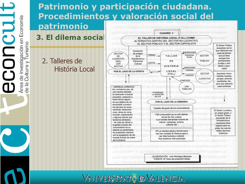 Patrimonio y participación ciudadana. Procedimientos y valoración social del patrimonio 3. El dilema social de la preservación. 2. Talleres de Históri