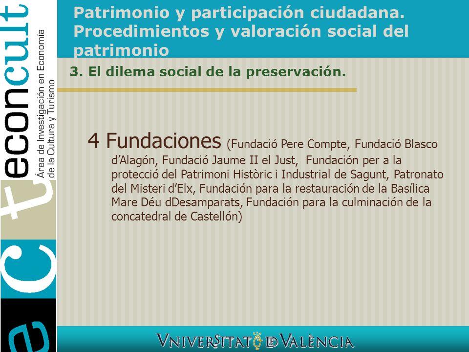 Patrimonio y participación ciudadana. Procedimientos y valoración social del patrimonio 3. El dilema social de la preservación. 4 Fundaciones (Fundaci