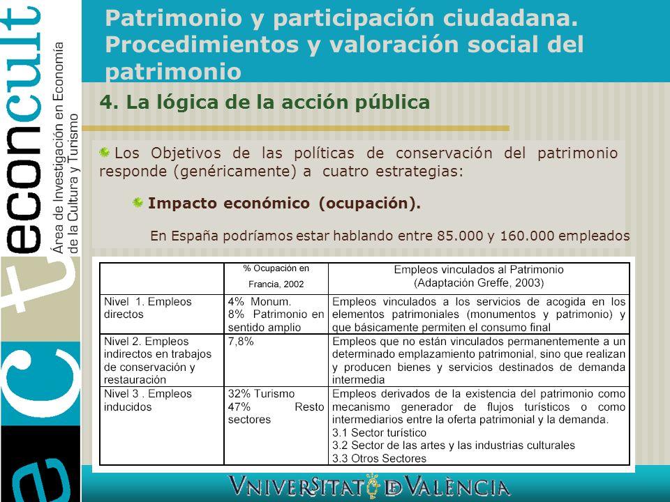 Patrimonio y participación ciudadana. Procedimientos y valoración social del patrimonio Los Objetivos de las políticas de conservación del patrimonio