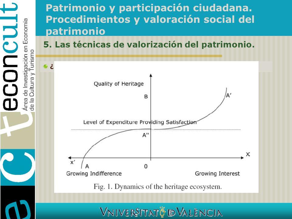 Patrimonio y participación ciudadana. Procedimientos y valoración social del patrimonio ¿Cuándo es eficiente restaurar? 5. Las técnicas de valorizació
