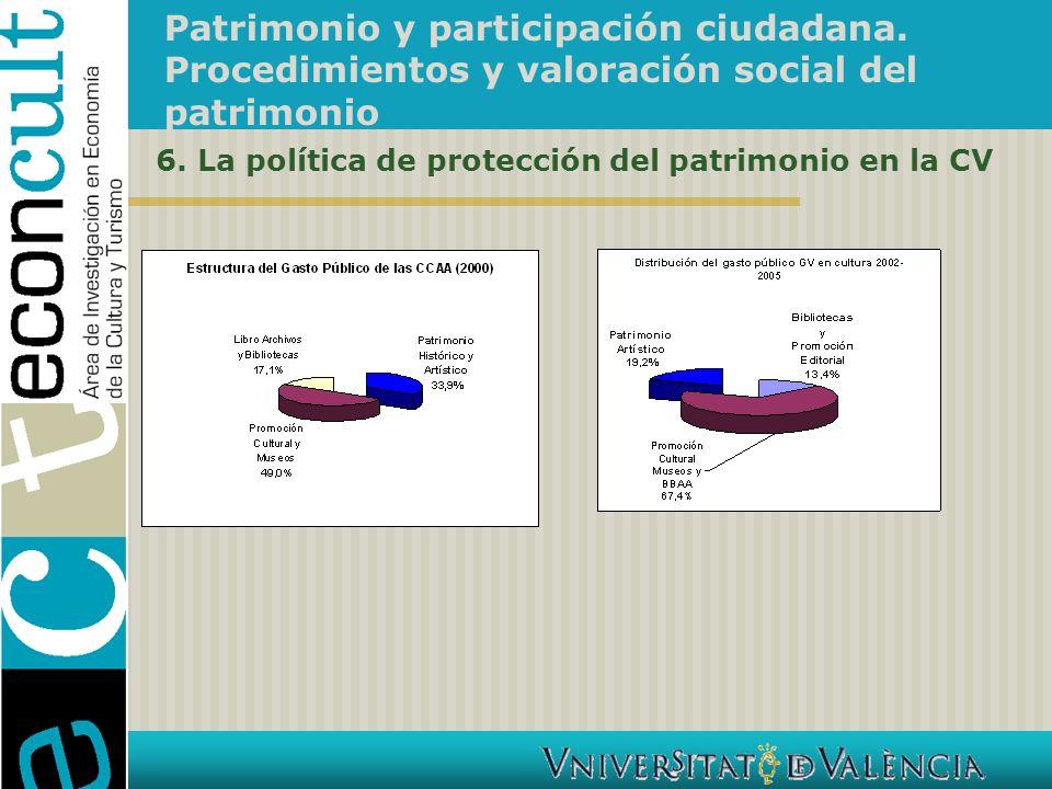 Patrimonio y participación ciudadana. Procedimientos y valoración social del patrimonio 6. La política de protección del patrimonio en la CV