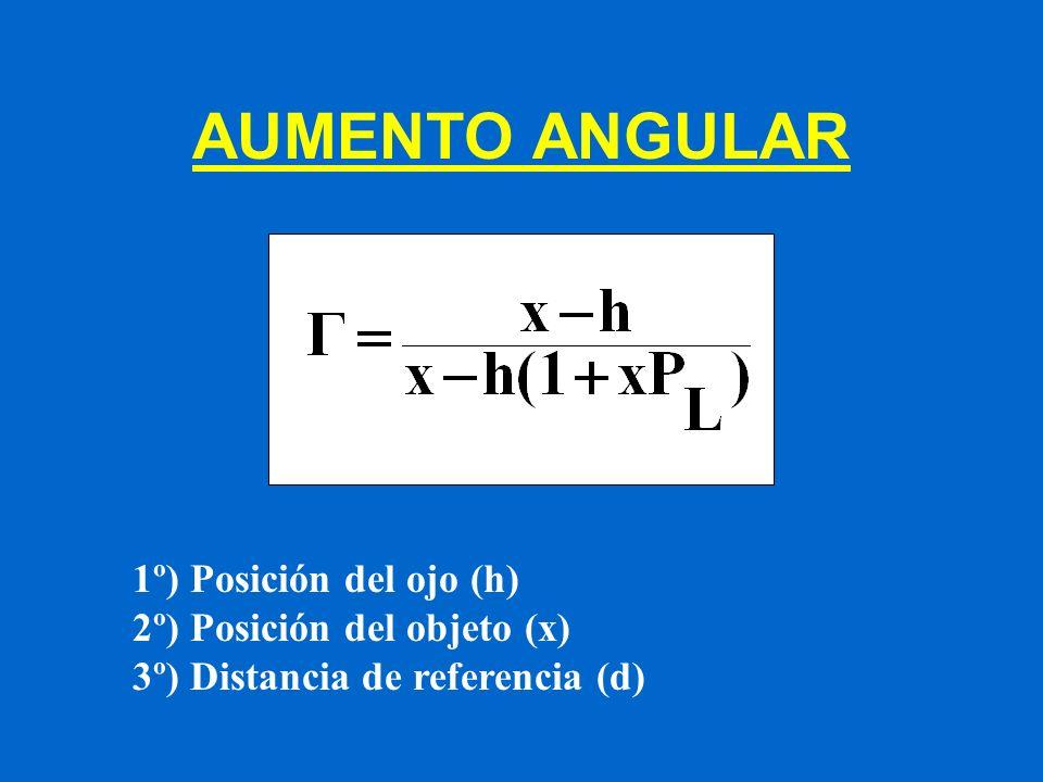 AUMENTO ANGULAR 1º) Posición del ojo (h) 2º) Posición del objeto (x) 3º) Distancia de referencia (d)