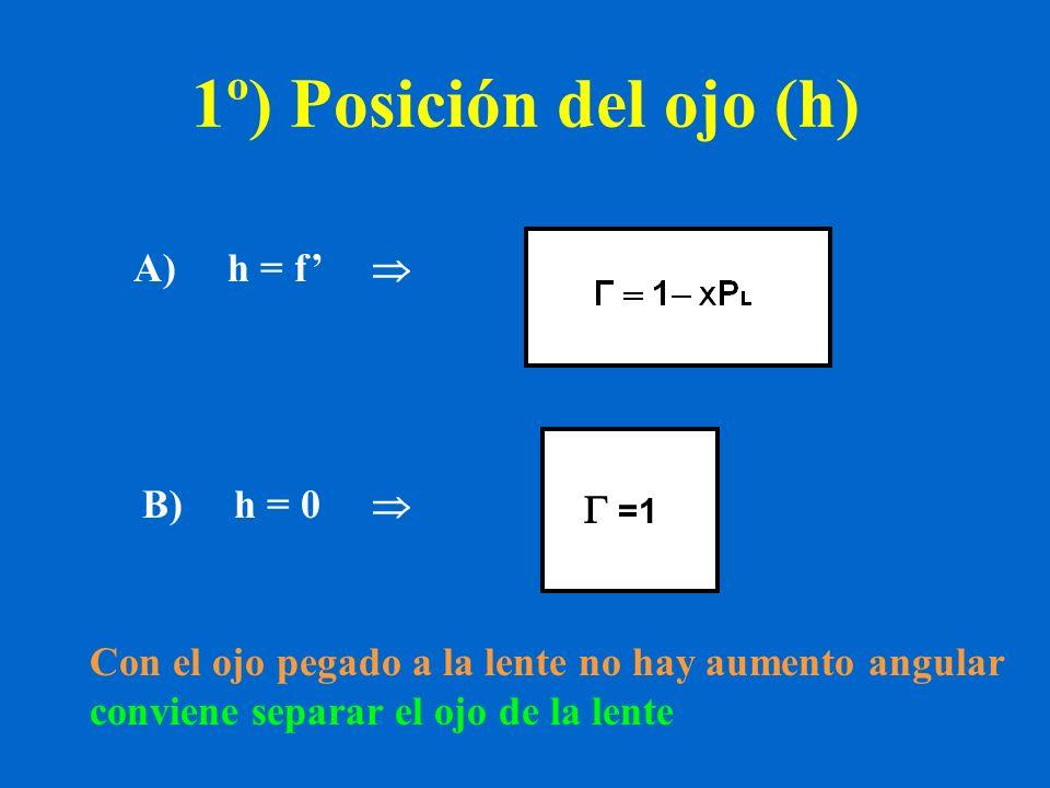 1º) Posición del ojo (h) A) h = f =1 = 1 B) h = 0 Con el ojo pegado a la lente no hay aumento angular conviene separar el ojo de la lente