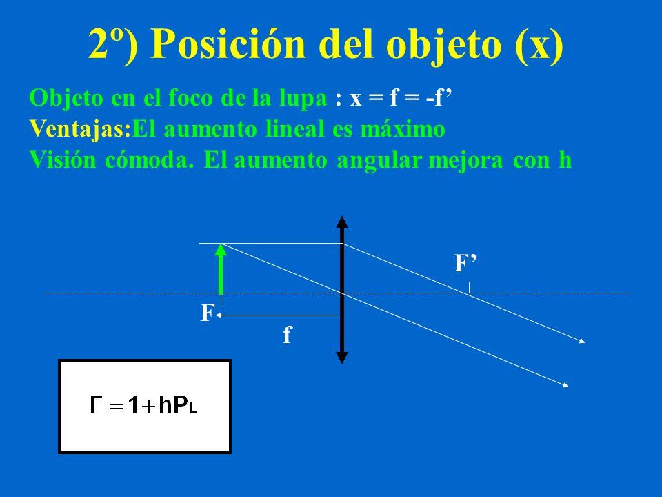 2º) Posición del objeto (x) Objeto en el foco de la lupa : x = f = -f Ventajas:El aumento lineal es máximo Visión cómoda. El aumento angular mejora co