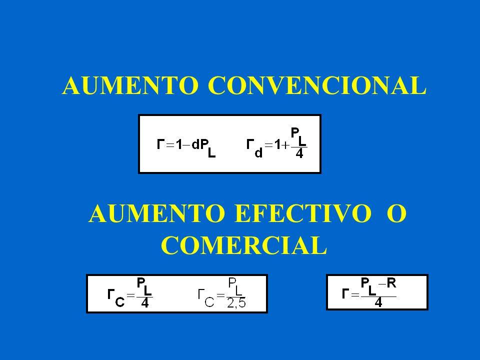AUMENTO CONVENCIONAL AUMENTO EFECTIVO O COMERCIAL