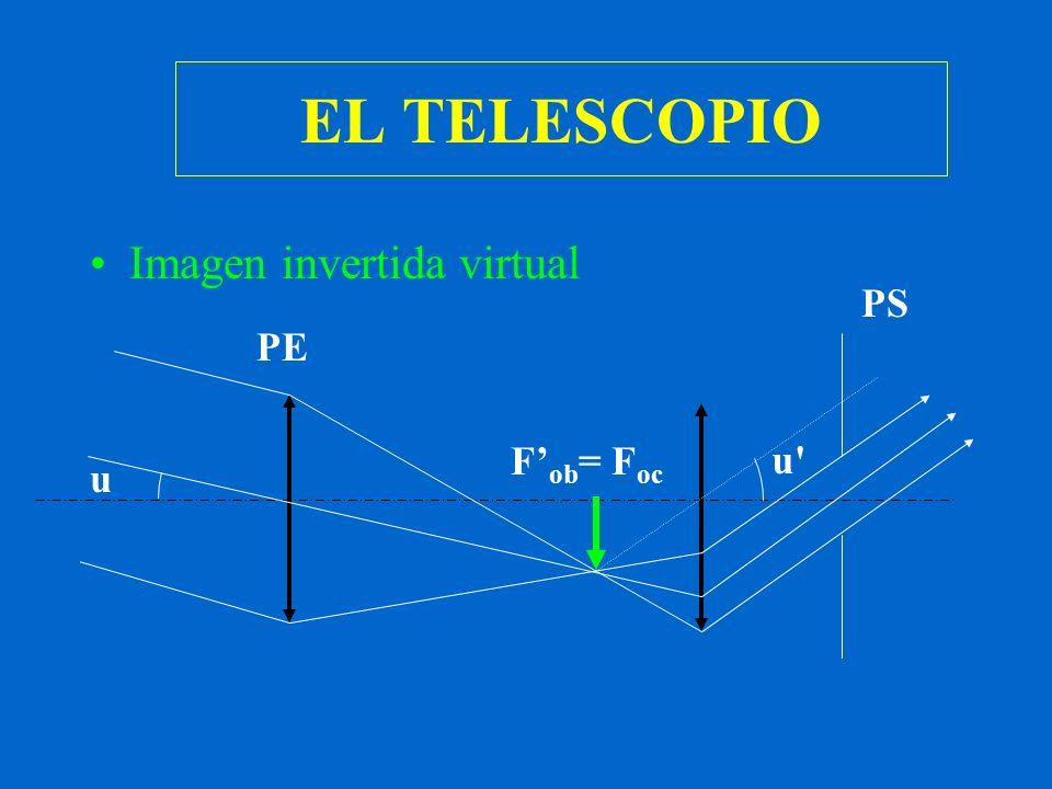 EL TELESCOPIO u u' Imagen invertida virtual PE PS F ob = F oc