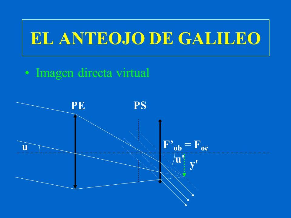 EL ANTEOJO DE GALILEO Imagen directa virtual u u' PE PS y' F ob = F oc