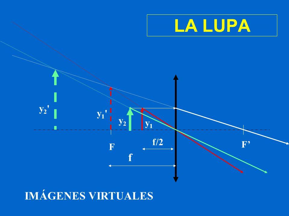 LA LUPA F f/2 y1'y1' y2'y2' y1y1 y2y2 IMÁGENES VIRTUALES F f