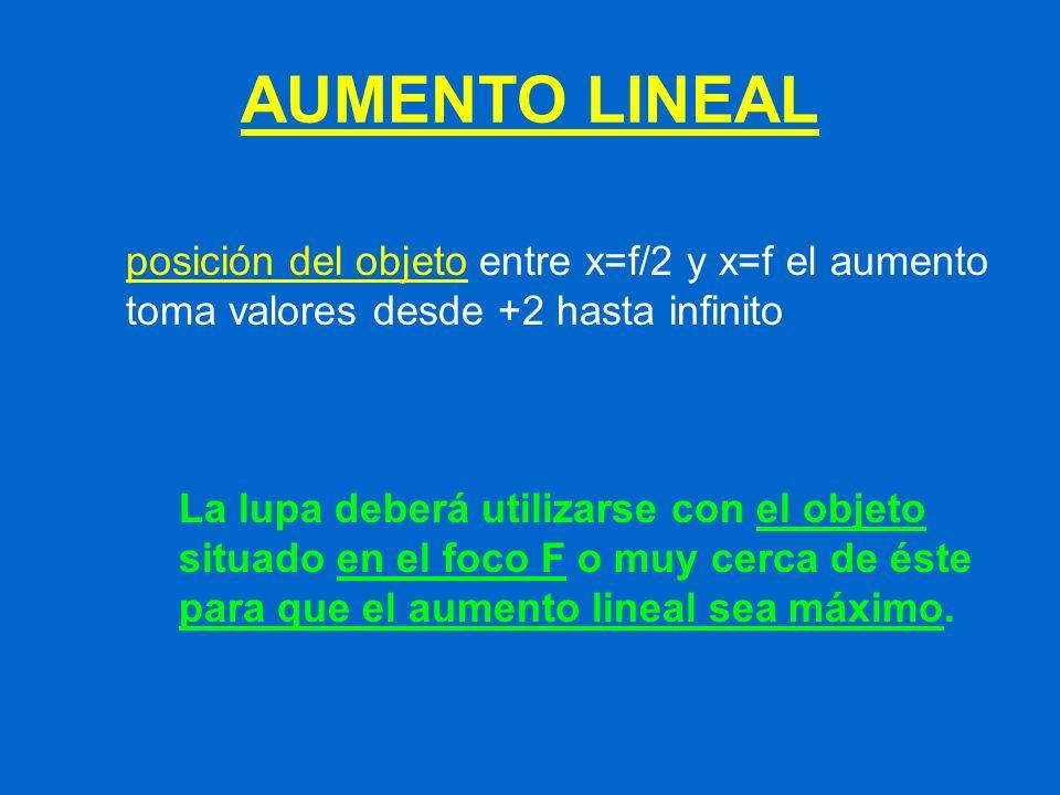 AUMENTO LINEAL La lupa deberá utilizarse con el objeto situado en el foco F o muy cerca de éste para que el aumento lineal sea máximo. posición del ob