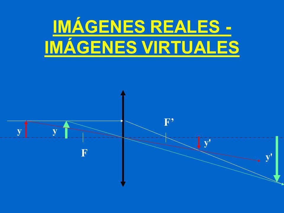 IMÁGENES REALES - IMÁGENES VIRTUALES yy F F y'