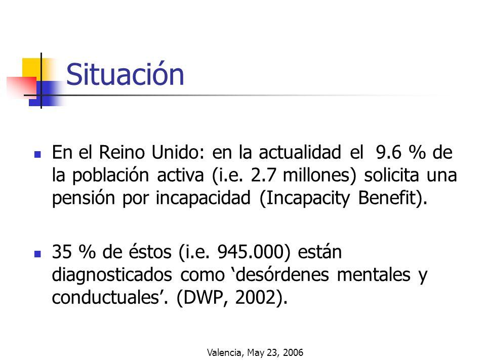 Valencia, May 23, 2006 Situación En el Reino Unido: en la actualidad el 9.6 % de la población activa (i.e. 2.7 millones) solicita una pensión por inca