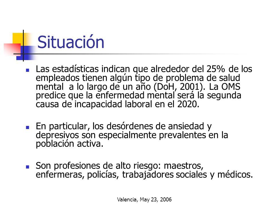 Valencia, May 23, 2006 Situación Las estadísticas indican que alrededor del 25% de los empleados tienen algún tipo de problema de salud mental a lo la