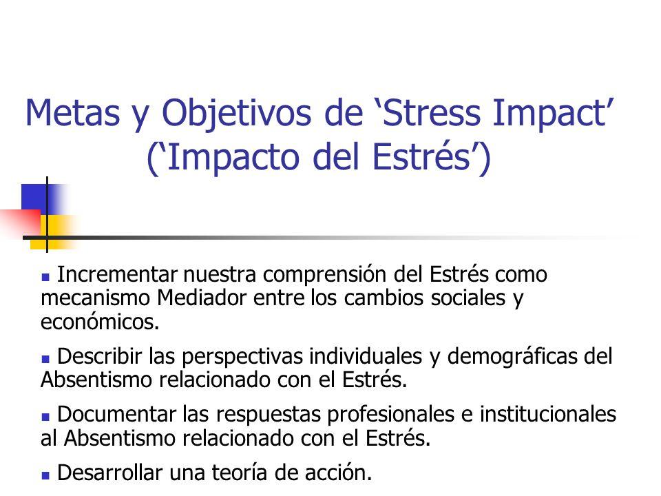 Metas y Objetivos de Stress Impact (Impacto del Estrés) Incrementar nuestra comprensión del Estrés como mecanismo Mediador entre los cambios sociales