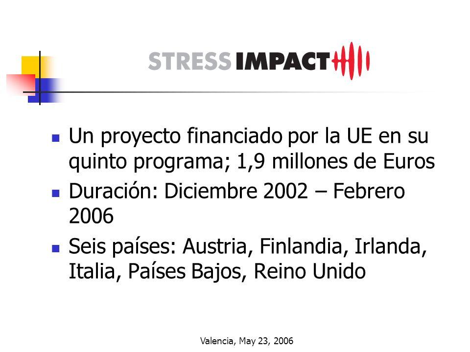 Valencia, May 23, 2006 Resultados Demografía: mayor nivel educativo, problemas relacionados con el estrés más frecuentes, pero mejores posibilidades de Regreso al Trabajo Economía: el nivel de ingresos es un factor, pero no es un buen incentivo para el Regreso al Trabajo.