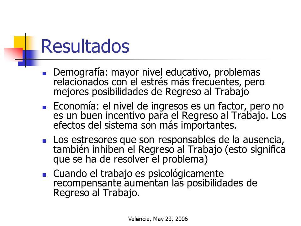 Valencia, May 23, 2006 Resultados Demografía: mayor nivel educativo, problemas relacionados con el estrés más frecuentes, pero mejores posibilidades d