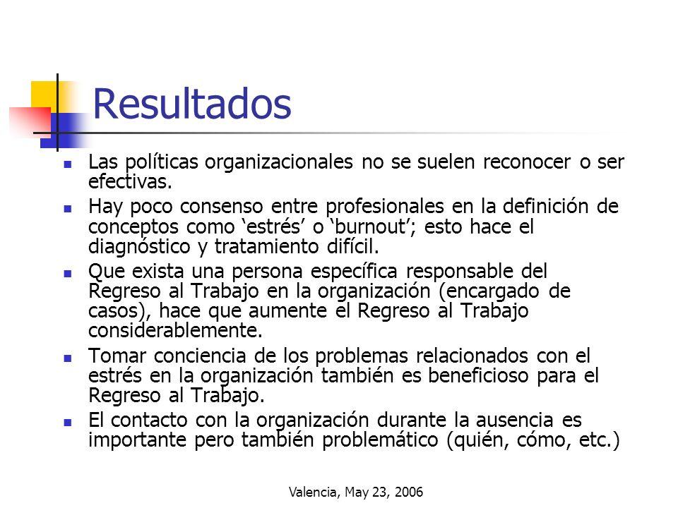 Valencia, May 23, 2006 Resultados Las políticas organizacionales no se suelen reconocer o ser efectivas. Hay poco consenso entre profesionales en la d