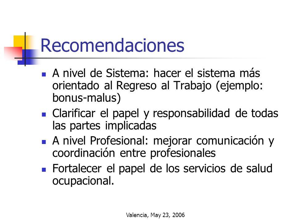 Valencia, May 23, 2006 Recomendaciones A nivel de Sistema: hacer el sistema más orientado al Regreso al Trabajo (ejemplo: bonus-malus) Clarificar el p
