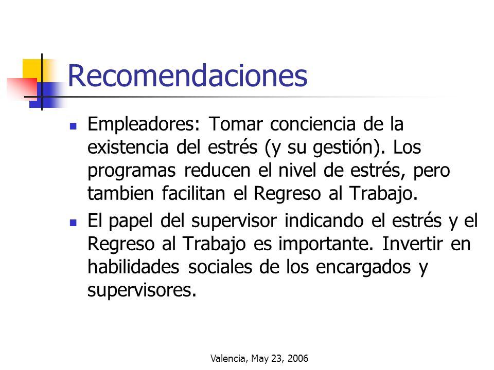 Valencia, May 23, 2006 Recomendaciones Empleadores: Tomar conciencia de la existencia del estrés (y su gestión). Los programas reducen el nivel de est