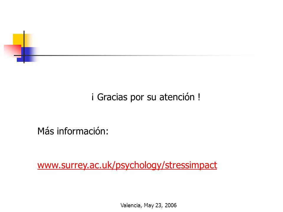Valencia, May 23, 2006 ¡ Gracias por su atención ! Más información: www.surrey.ac.uk/psychology/stressimpact