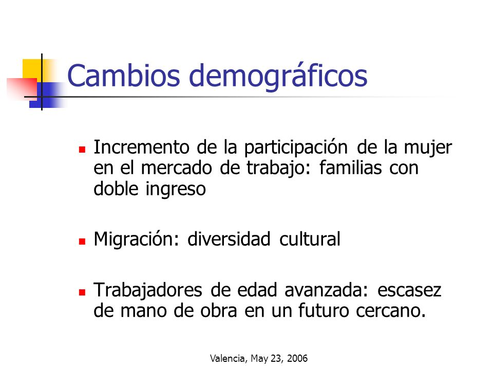 Valencia, May 23, 2006 Cambios demográficos Incremento de la participación de la mujer en el mercado de trabajo: familias con doble ingreso Migración: