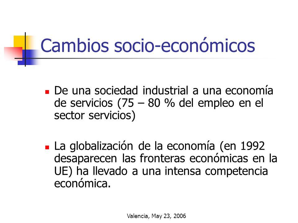 Valencia, May 23, 2006 Cambios tecnológicos Tecnología informática/ telefonía móvil / internet Consecuencias: desconexión de tiempo y lugar El trabajo es más abstracto: incremento de las demandas mentales.