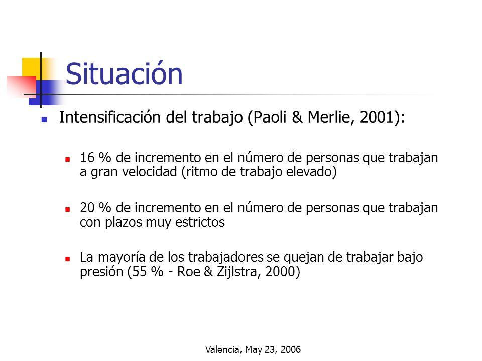 Valencia, May 23, 2006 Situación Intensificación del trabajo (Paoli & Merlie, 2001): 16 % de incremento en el número de personas que trabajan a gran v