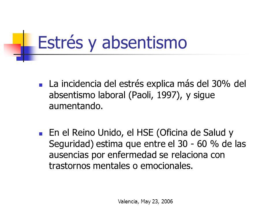 Valencia, May 23, 2006 Estrés y absentismo La incidencia del estrés explica más del 30% del absentismo laboral (Paoli, 1997), y sigue aumentando. En e