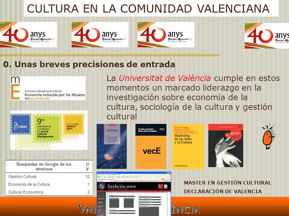 0. Unas breves precisiones de entrada La Universitat de València cumple en estos momentos un marcado liderazgo en la investigación sobre economía de l