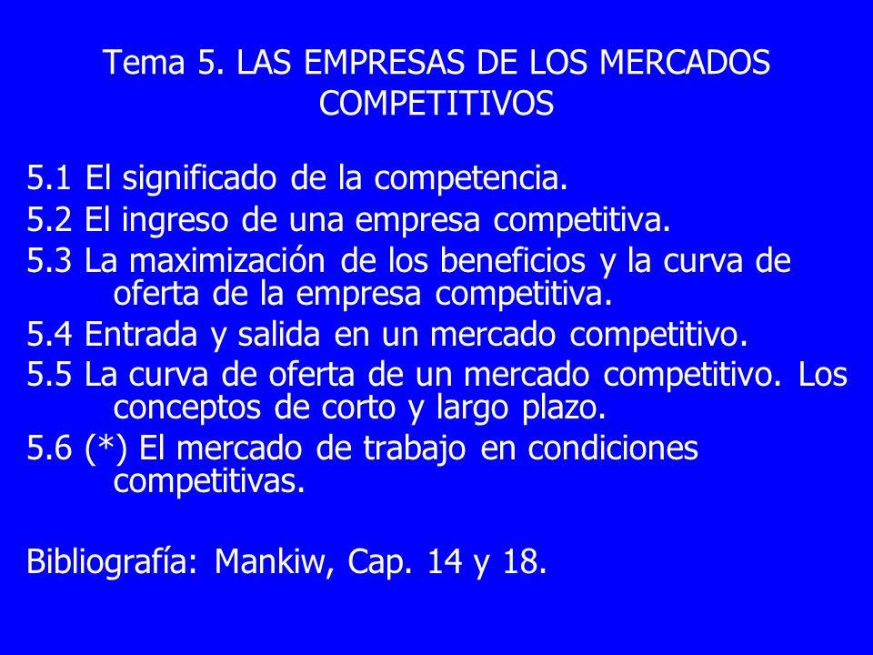 Tema 5. LAS EMPRESAS DE LOS MERCADOS COMPETITIVOS 5.1 El significado de la competencia. 5.2 El ingreso de una empresa competitiva. 5.3 La maximización