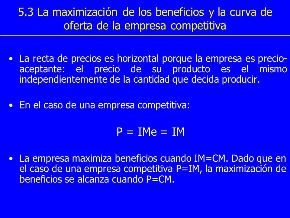 5.3 La maximización de los beneficios y la curva de oferta de la empresa competitiva La recta de precios es horizontal porque la empresa es precio- ac
