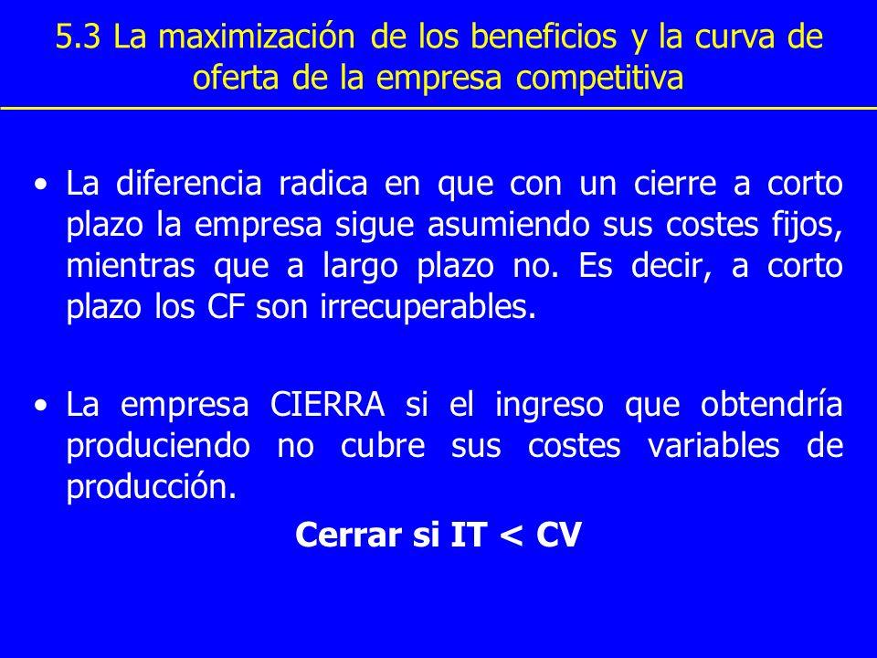 5.3 La maximización de los beneficios y la curva de oferta de la empresa competitiva La diferencia radica en que con un cierre a corto plazo la empres