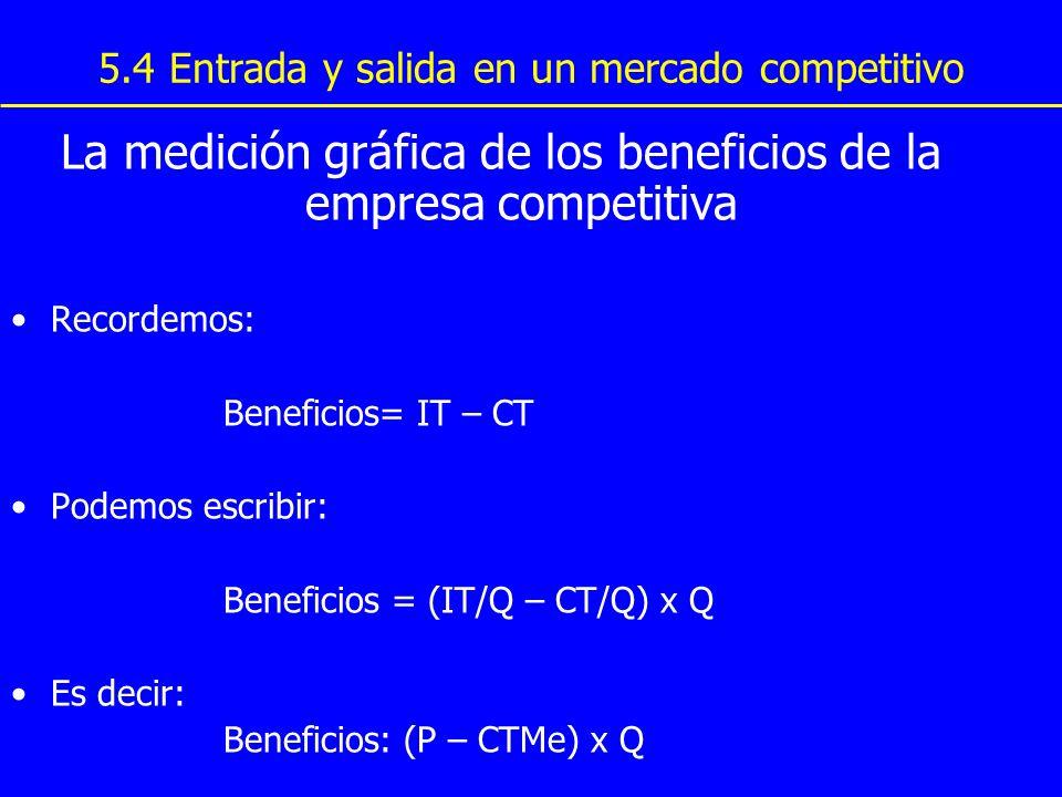 5.4 Entrada y salida en un mercado competitivo La medición gráfica de los beneficios de la empresa competitiva Recordemos: Beneficios= IT – CT Podemos
