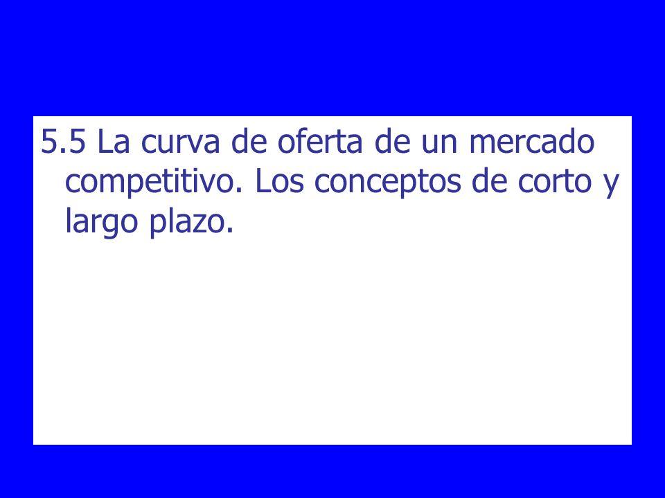 5.5 La curva de oferta de un mercado competitivo. Los conceptos de corto y largo plazo.
