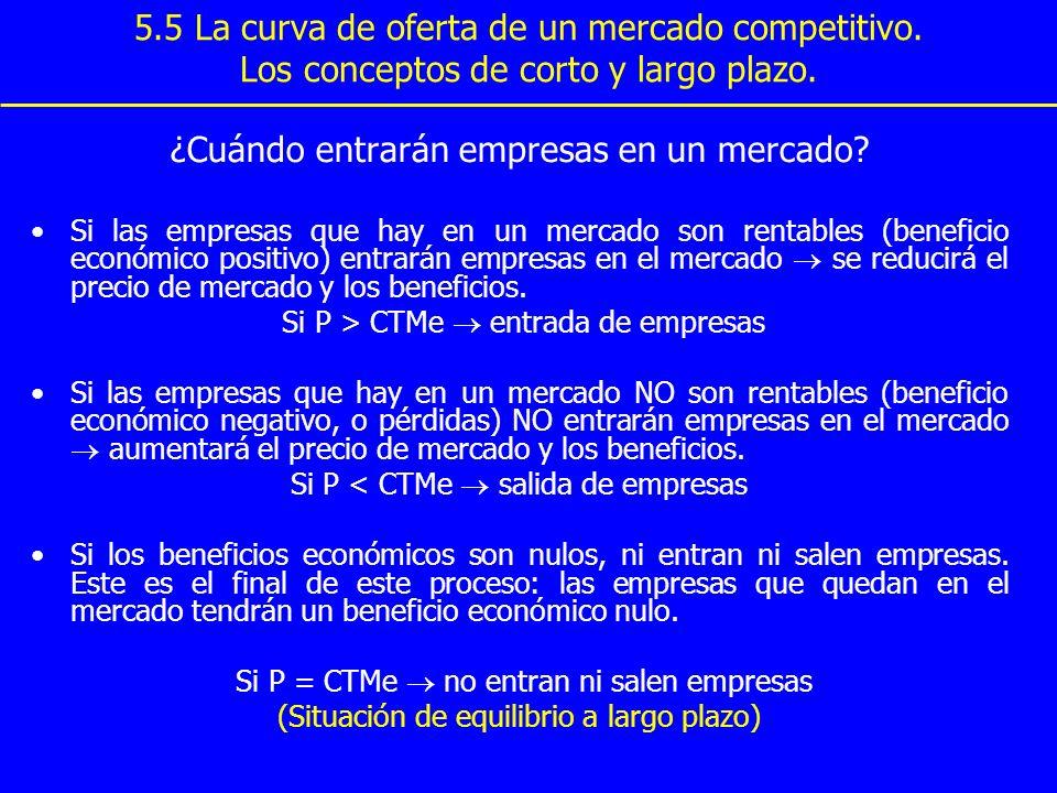 5.5 La curva de oferta de un mercado competitivo. Los conceptos de corto y largo plazo. ¿Cuándo entrarán empresas en un mercado? Si las empresas que h