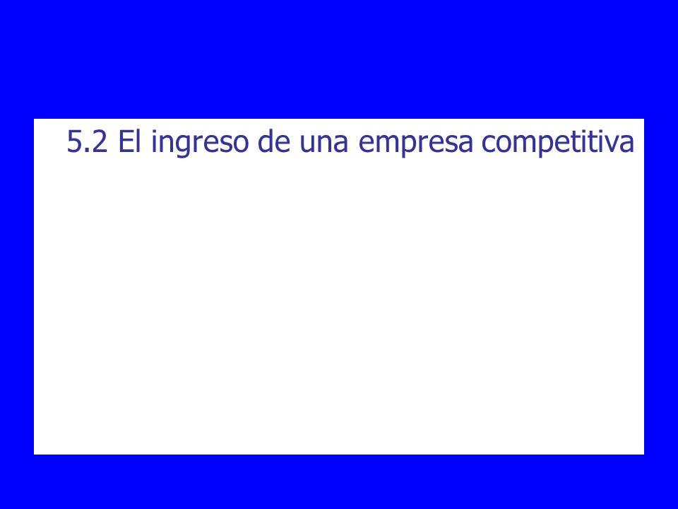 5.2 El ingreso de una empresa competitiva
