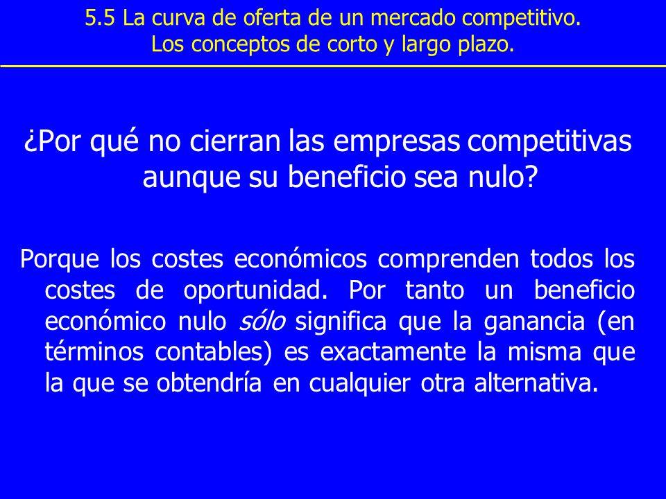 5.5 La curva de oferta de un mercado competitivo. Los conceptos de corto y largo plazo. ¿Por qué no cierran las empresas competitivas aunque su benefi