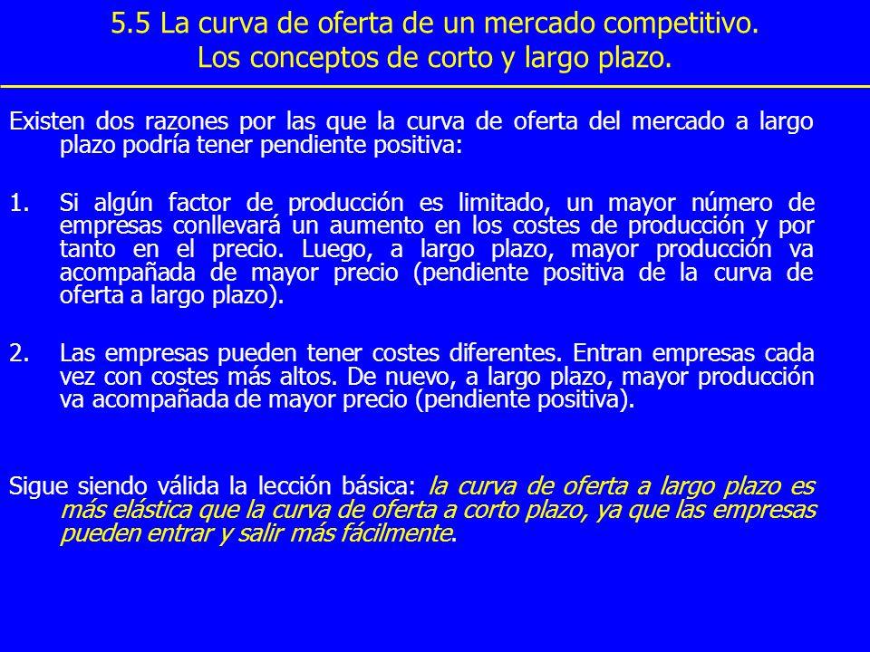 5.5 La curva de oferta de un mercado competitivo. Los conceptos de corto y largo plazo. Existen dos razones por las que la curva de oferta del mercado